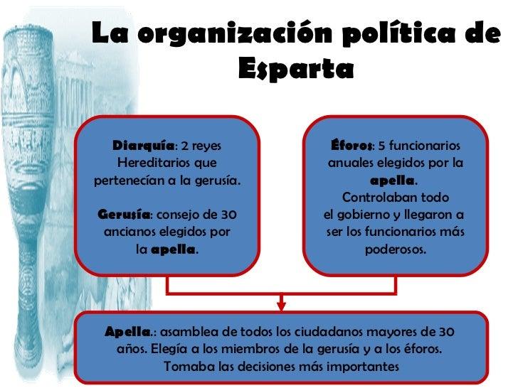 Resultado de imagen para organizacion politica de esparta