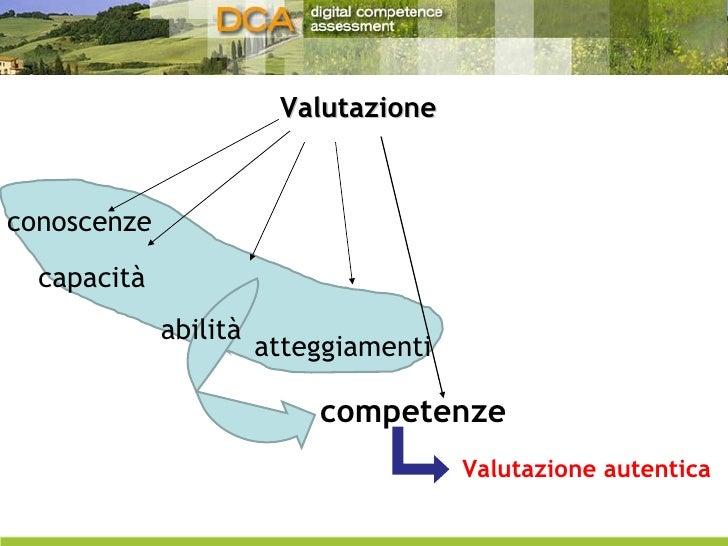Valutazione conoscenze competenze capacità atteggiamenti abilità Valutazione autentica