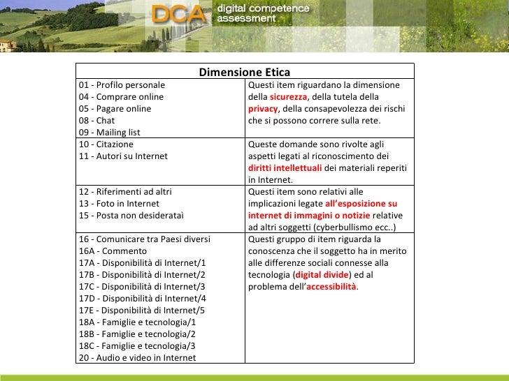 Dimensione Etica 01 - Profilo personale  04 - Comprare online  05 - Pagare online  08 - Chat  09 - Mailing list  Questi it...