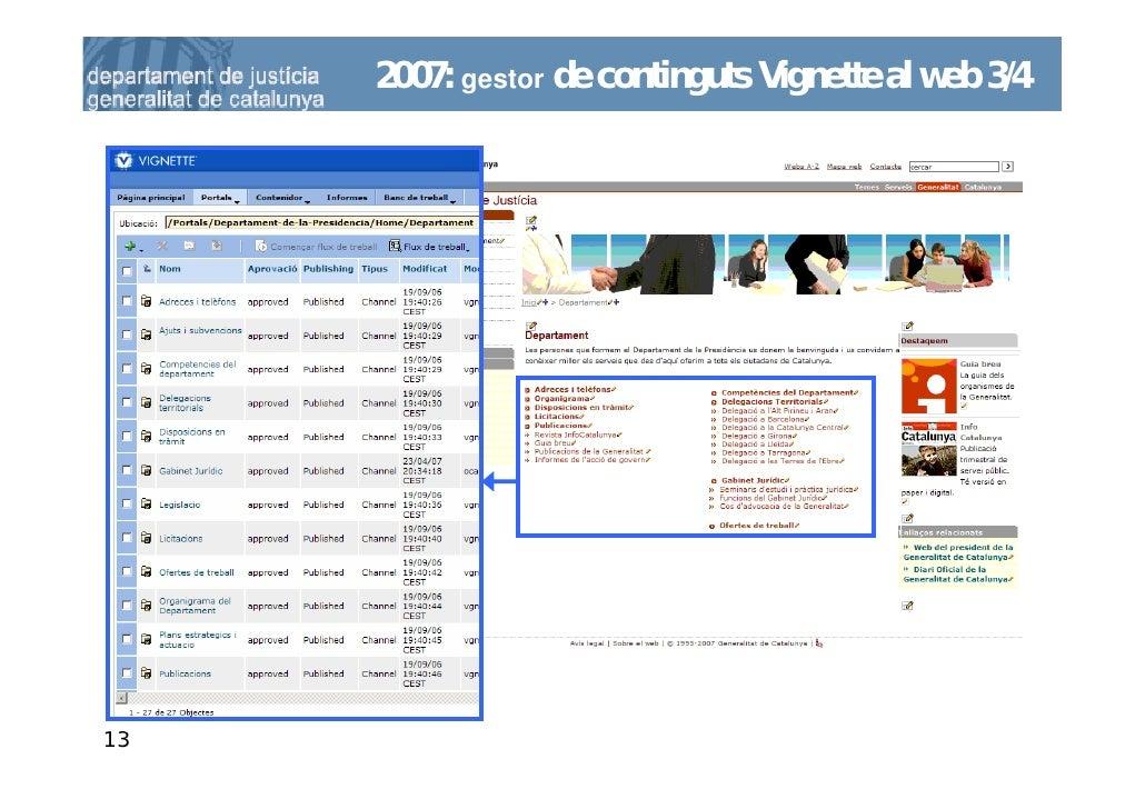 2007: gestor de continguts Vignette al web 3/4     13