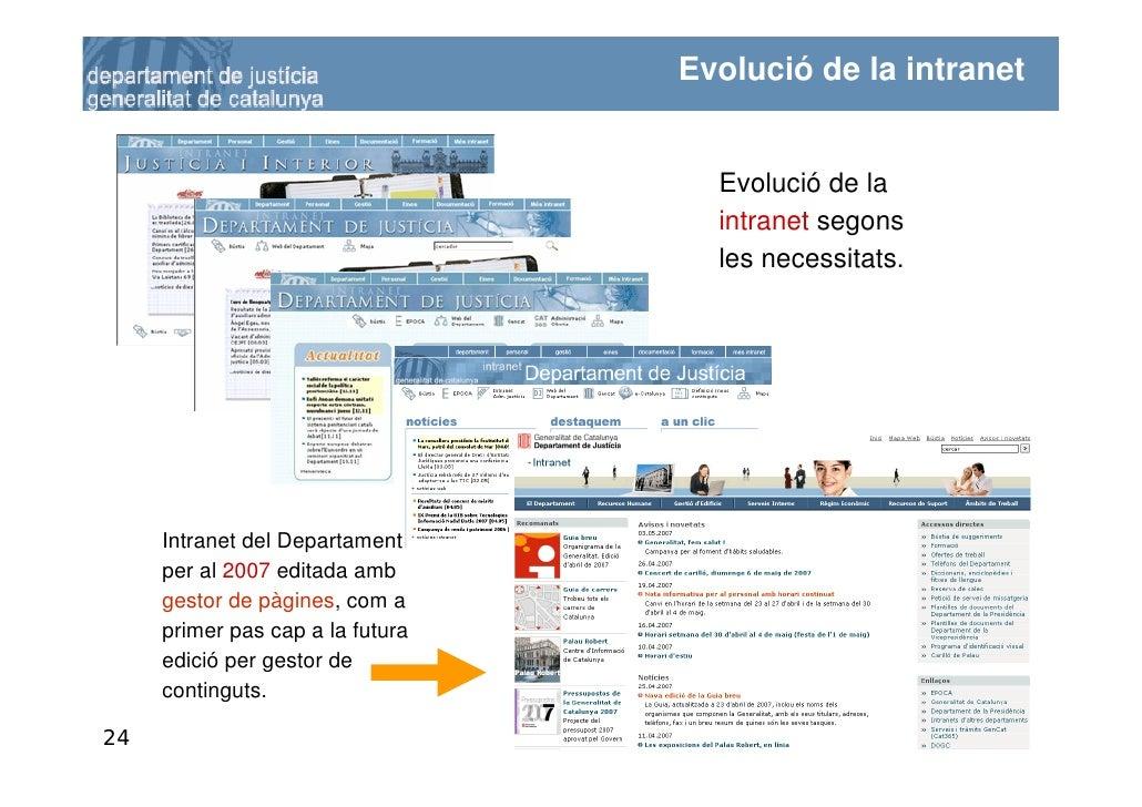 Evolució de la intranet                                       Evolució de la                                     intranet ...