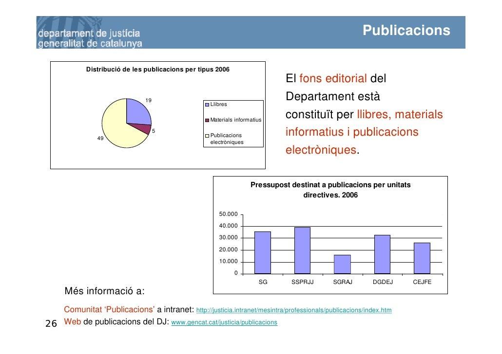 Publicacions              Distribució de les publicacions per tipus 2006                                                  ...