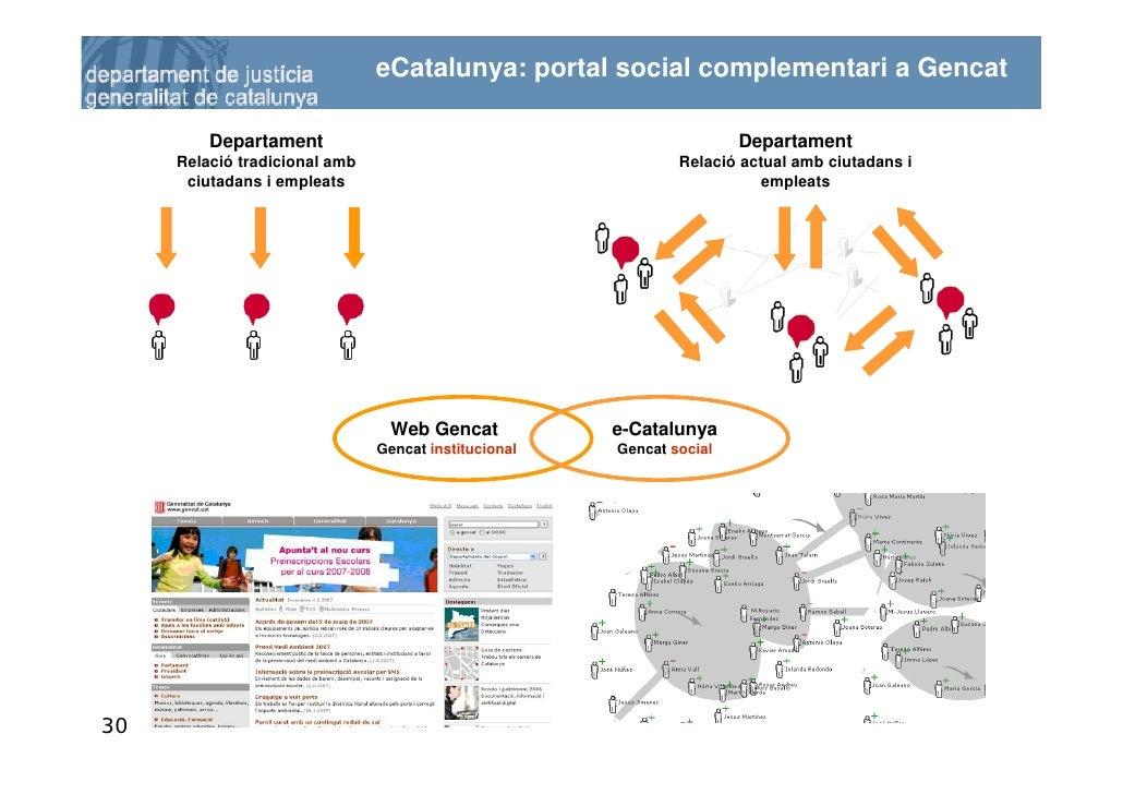 eCatalunya: portal social complementari a Gencat           Departament                                                  De...