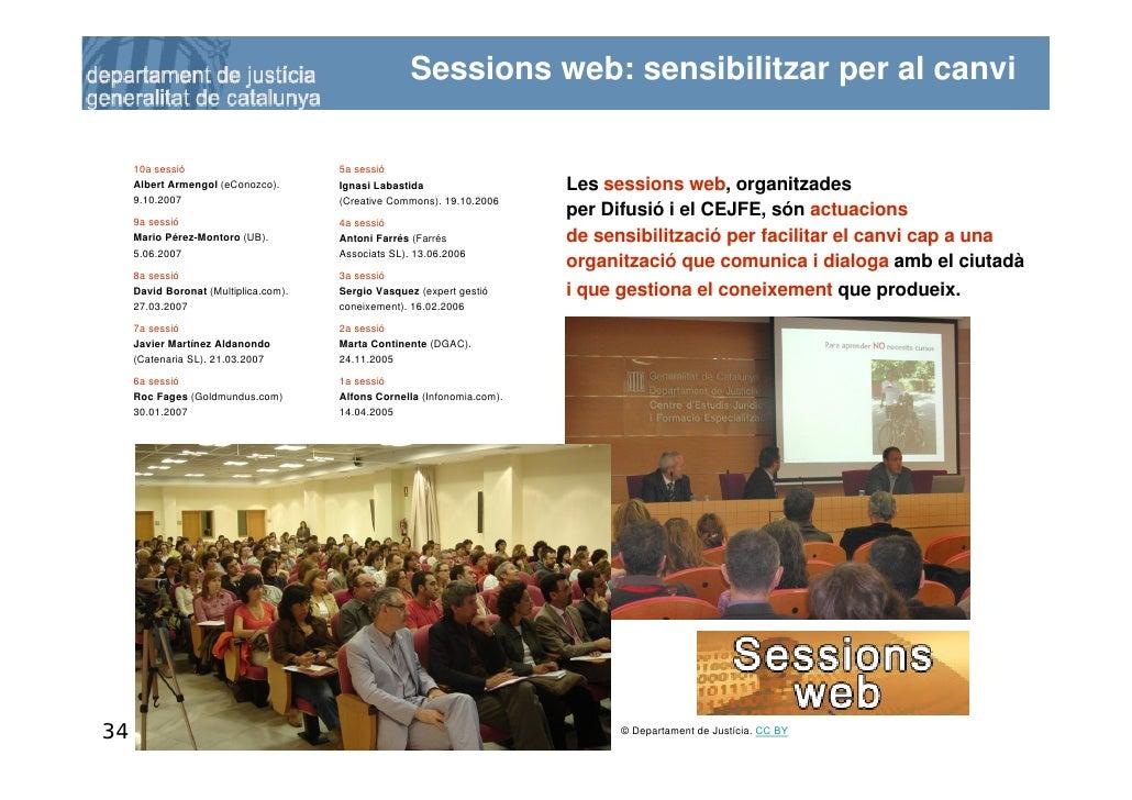 Sessions web: sensibilitzar per al canvi       10a sessió                        5a sessió                                ...