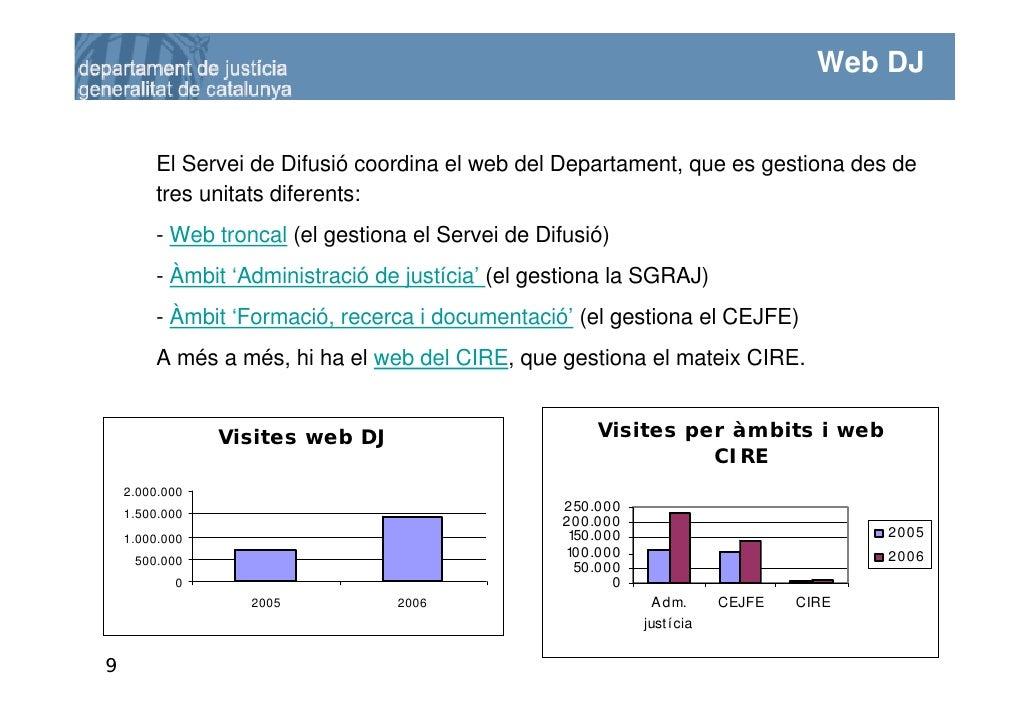 Web DJ           El Servei de Difusió coordina el web del Departament, que es gestiona des de         tres unitats diferen...