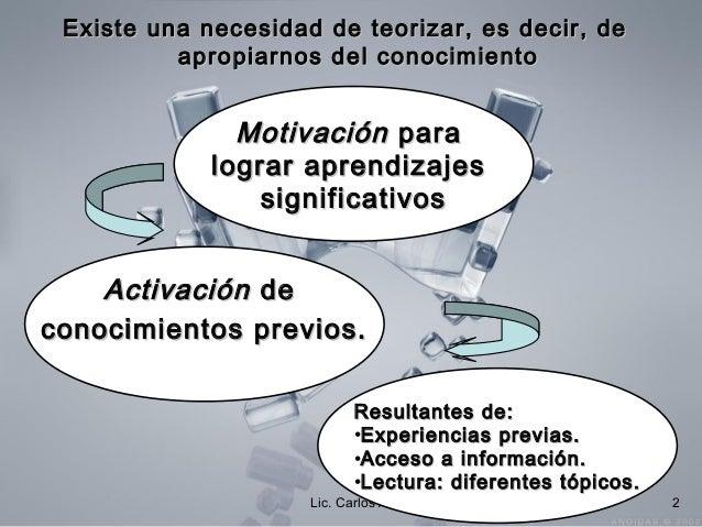La conceptualización Slide 2