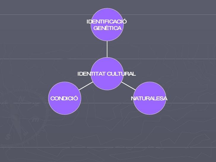 CONDICIÓ  NATURALESA  IDENTIFICACIÓ  GENÈTICA IDENTITAT CULTURAL