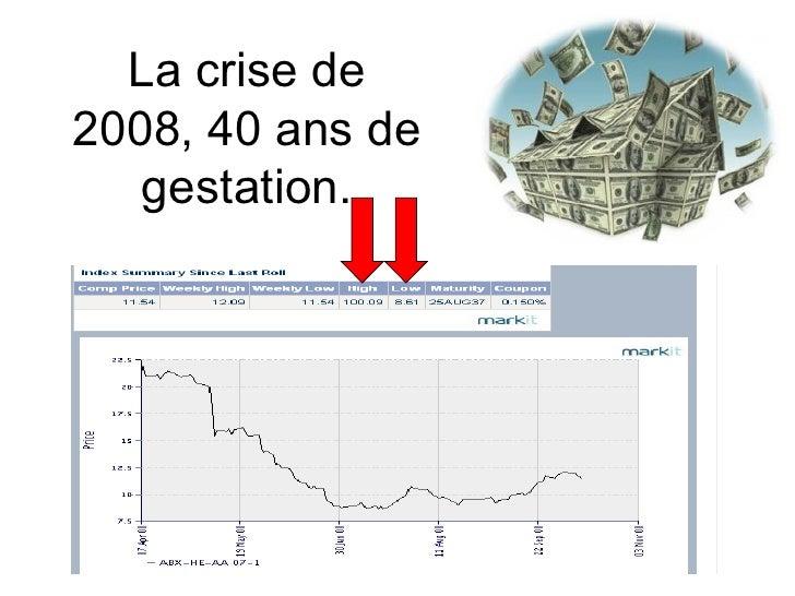 La crise de 2008, 40 ans de gestation.