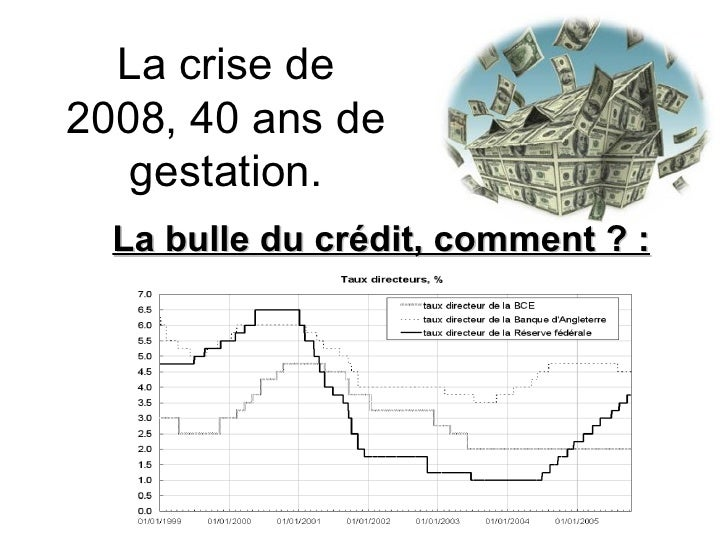 La crise de 2008, 40 ans de gestation. La bulle du crédit, comment ? :