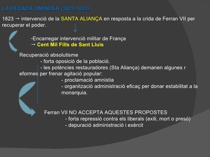 LA DÈCADA OMINOSA (1823-1833) 1823    intervenció de la  SANTA ALIANÇA  en resposta a la crida de Ferran VII per recupera...