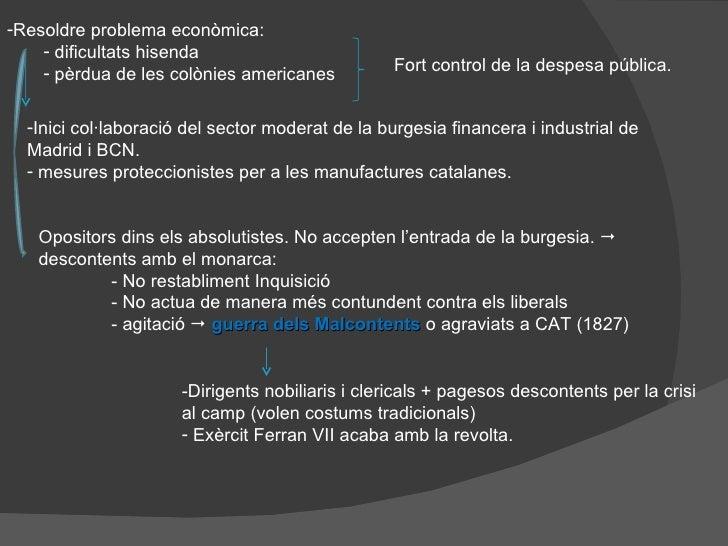 <ul><li>Resoldre problema econòmica: </li></ul><ul><ul><li>dificultats hisenda </li></ul></ul><ul><ul><li>pèrdua de les co...