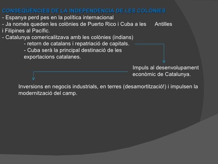 CONSEQÜÈNCIES DE LA INDEPENDÈNCIA DE LES COLÒNIES - Espanya perd pes en la política internacional - Ja només queden les co...