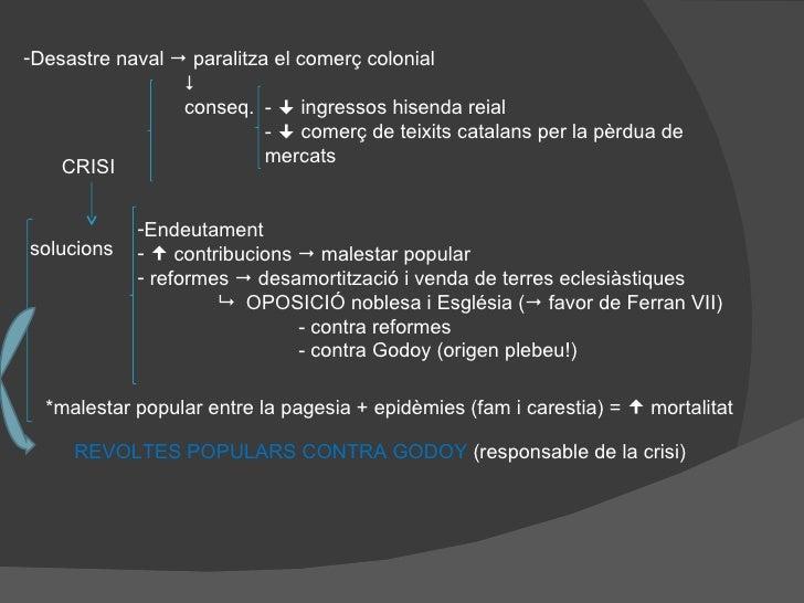 <ul><li>Desastre naval    paralitza el comerç colonial </li></ul><ul><li> </li></ul><ul><li>conseq. -    ingressos hise...