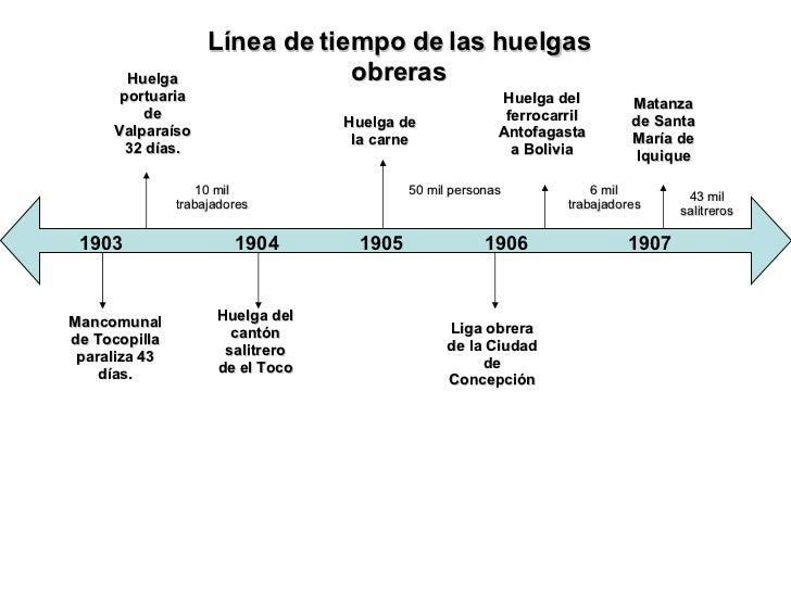 Image Result For Tiempo Valparaiso