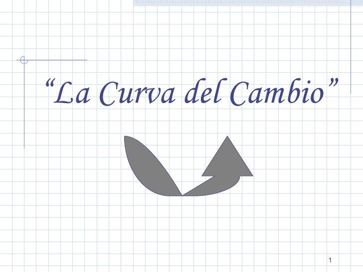 "<ul><li>"" La Curva del Cambio"" </li></ul>"