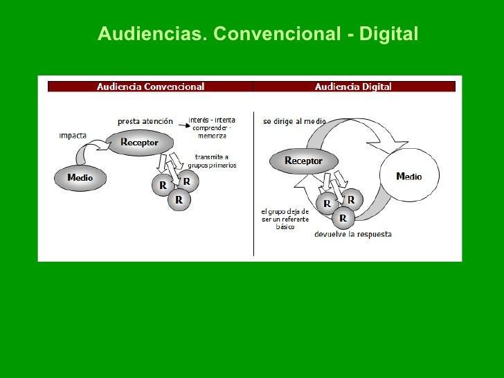 Audiencias. Convencional - Digital