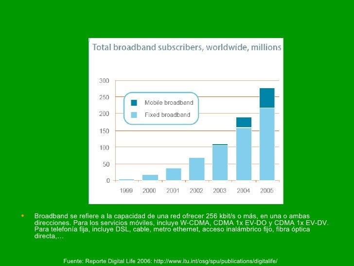 <ul><li>Broadband se refiere a la capacidad de una red ofrecer 256 kbit/s o más, en una o ambas direcciones. Para los serv...