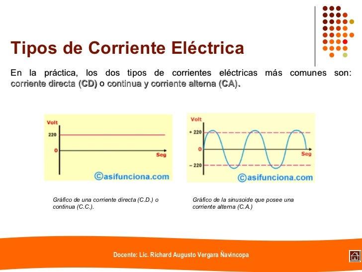 Tipos de cargas electricas yahoo dating 8