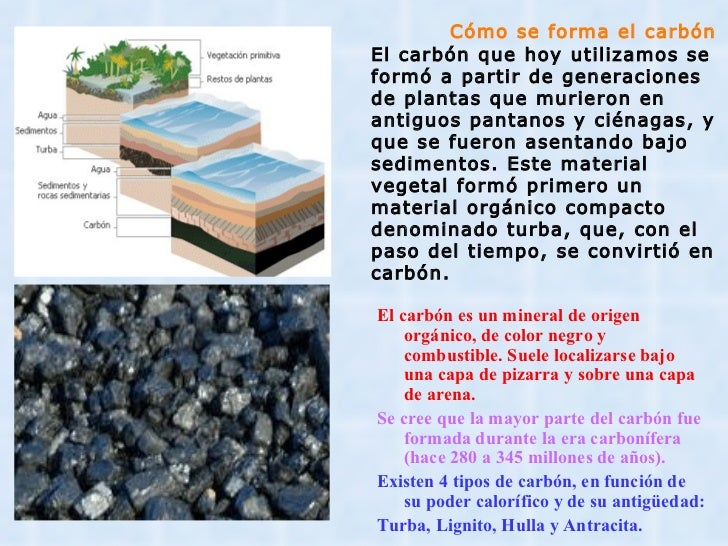 Tipos de energia for Como se forma y desarrolla el suelo