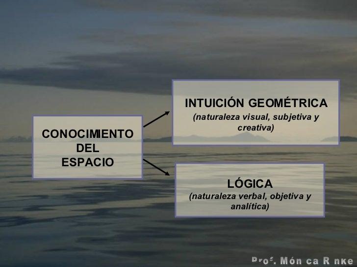 Resultado de imagen de punto de vista geométrico-espacio temporal
