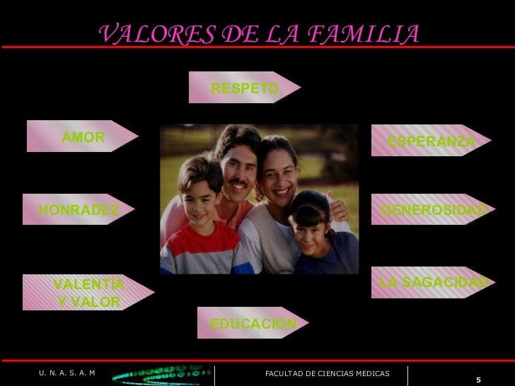 Matrimonio Definicion : La familia tipos funciones y roles de genero