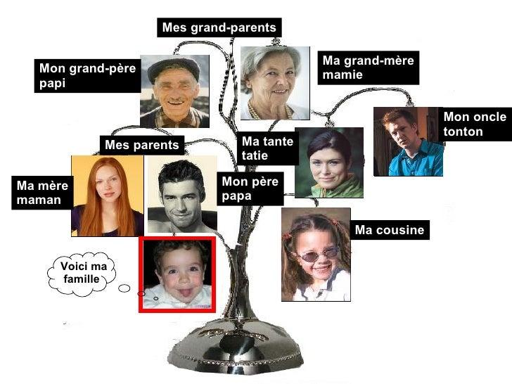 Mon grand-père papi Mon père papa Ma mère maman Ma grand-mère mamie Ma tante tatie Mon oncle tonton Ma cousine Mes parents...