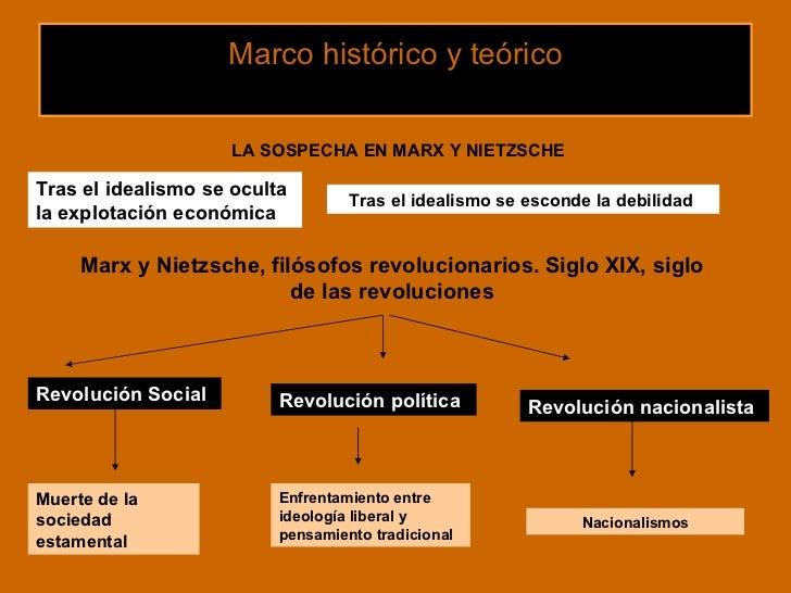 La filosofía de Nietzsche Slide 2