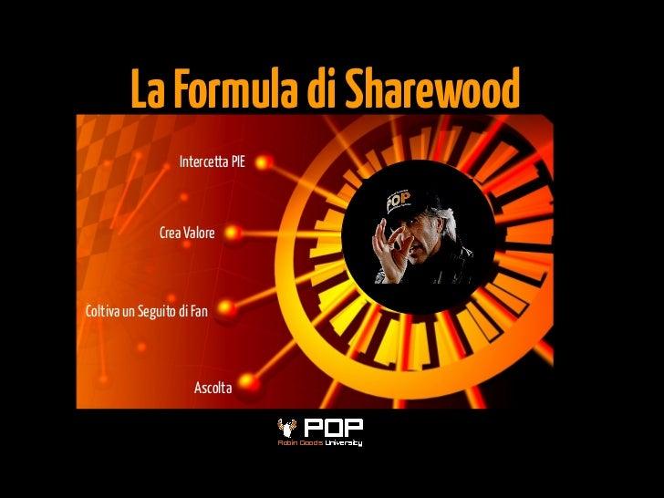 La Formula di Sharewood                   Intercetta PIE               Crea ValoreColtiva un Seguito di Fan               ...