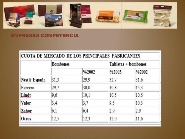 La iberica for La iberica precios