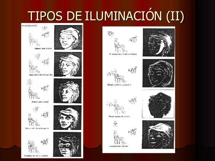 La iluminaci n en el cine - Iluminacion cinematografica ...