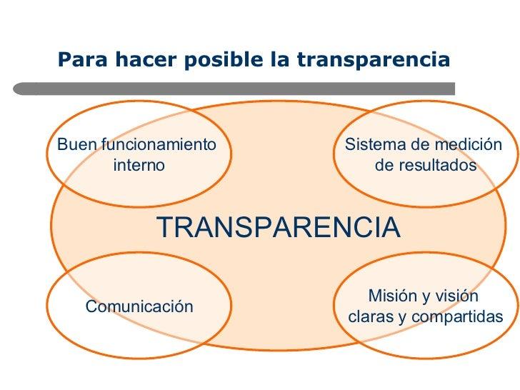 Para hacer posible la transparencia TRANSPARENCIA Buen funcionamiento  interno Sistema de medición  de resultados Comunica...