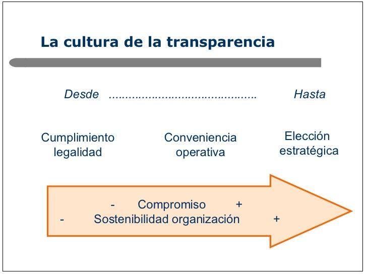La cultura de la transparencia Cumplimiento legalidad Conveniencia operativa Elección  estratégica Desde  ...................
