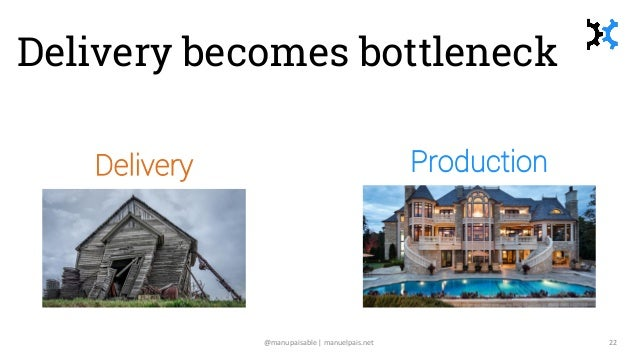 Delivery becomes bottleneck @manupaisable | manuelpais.net 22 ProductionDelivery