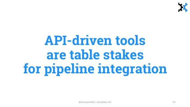 API-driven tools are table stakes for pipeline integration @manupaisable | manuelpais.net 25