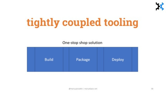 tightly coupled tooling @manupaisable | manuelpais.net 36