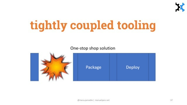 tightly coupled tooling @manupaisable | manuelpais.net 37