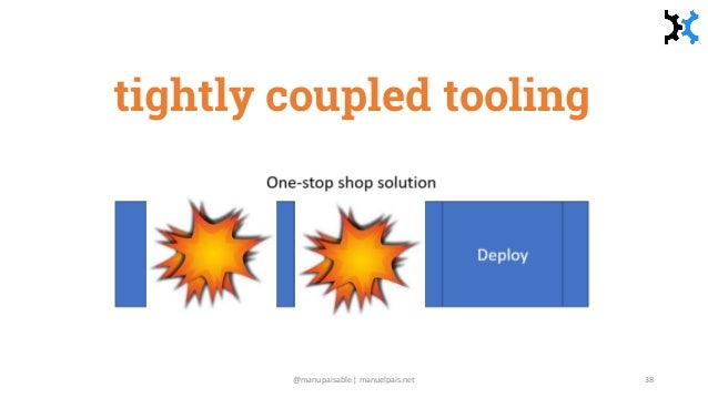 tightly coupled tooling @manupaisable | manuelpais.net 38