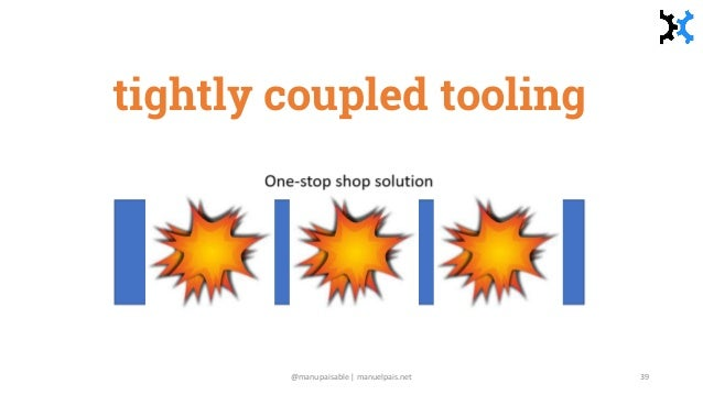 tightly coupled tooling @manupaisable | manuelpais.net 39