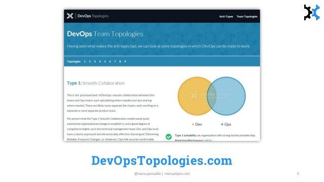 DevOpsTopologies.com @manupaisable | manuelpais.net 5