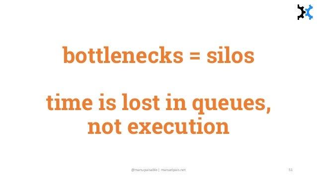 bottlenecks = silos time is lost in queues, not execution @manupaisable | manuelpais.net 51