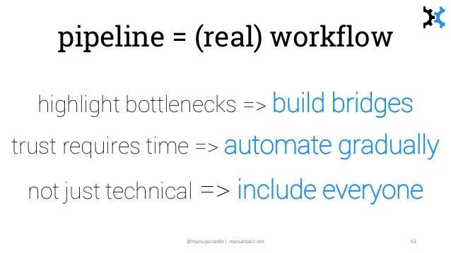 pipeline = (real) workflow highlight bottlenecks => build bridges trust requires time => automate gradually not just techn...