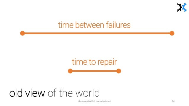 time between failures time to repair old view of the world @manupaisable | manuelpais.net 64