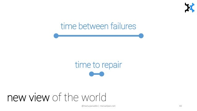 time between failures time to repair new view of the world @manupaisable | manuelpais.net 65