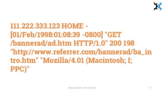 """111.222.333.123 HOME - [01/Feb/1998:01:08:39 -0800] """"GET /bannerad/ad.htm HTTP/1.0"""" 200 198 """"http://www.referrer.com/banne..."""