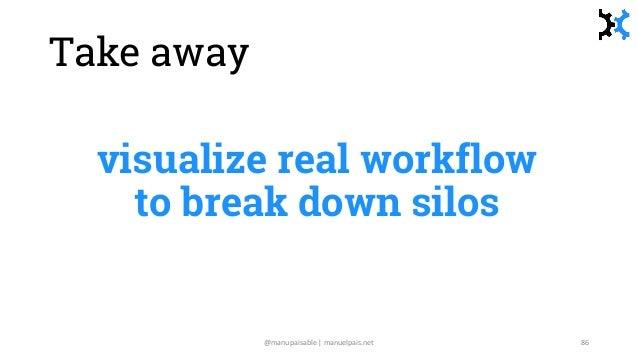 Take away visualize real workflow to break down silos @manupaisable | manuelpais.net 86