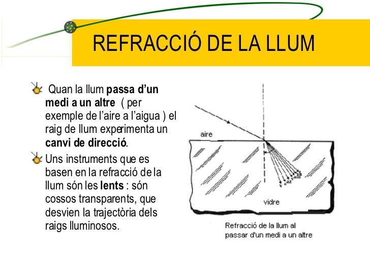 REFRACCIÓ DE LA LLUM <ul><li>Quan la llum  passa d'un medi a un altre   ( per exemple de l'aire a l'aigua ) el raig de llu...