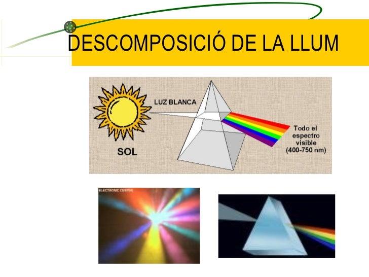 DESCOMPOSICIÓ DE LA LLUM