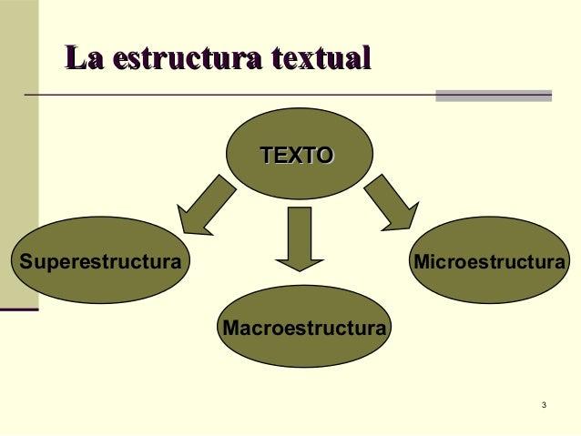La estructura textual Slide 3