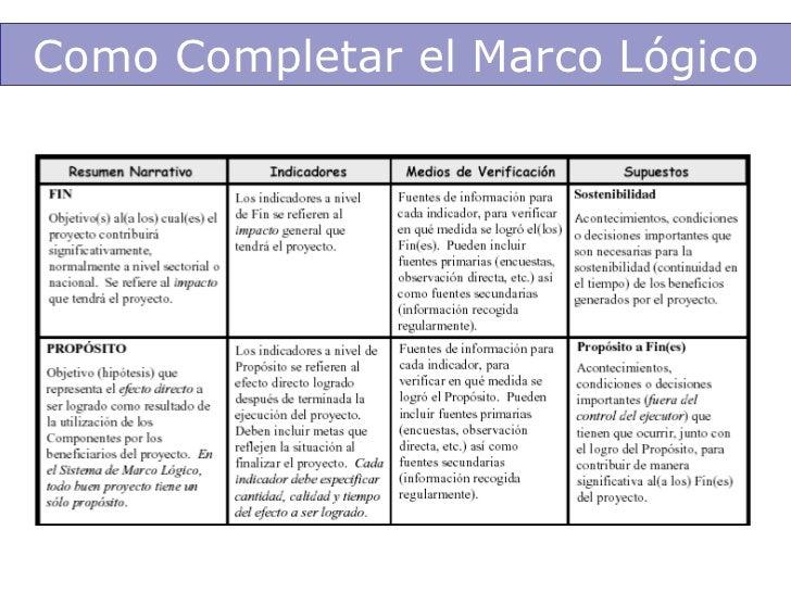Excepcional Objetivo Marco 5x5 Fotos - Ideas de Arte Enmarcado ...