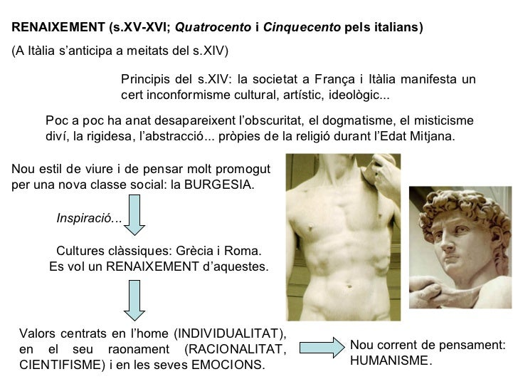 RENAIXEMENT (s.XV-XVI;  Quatrocento  i  Cinquecento  pels italians)  (A Itàlia s'anticipa a meitats del s.XIV) Principis d...